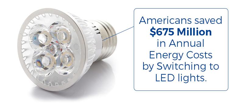 LED light bulb for pcb
