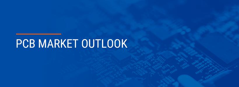 PCB Market Outlook