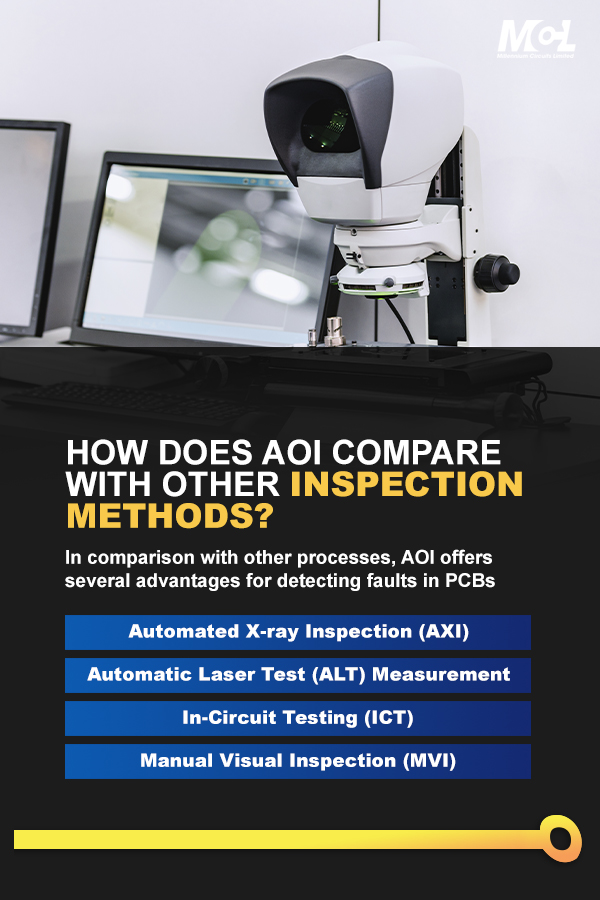 How Does AOI Compare With Other Inspection Methods?