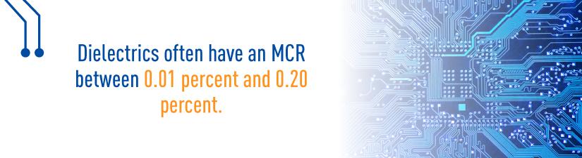 MCR PCB