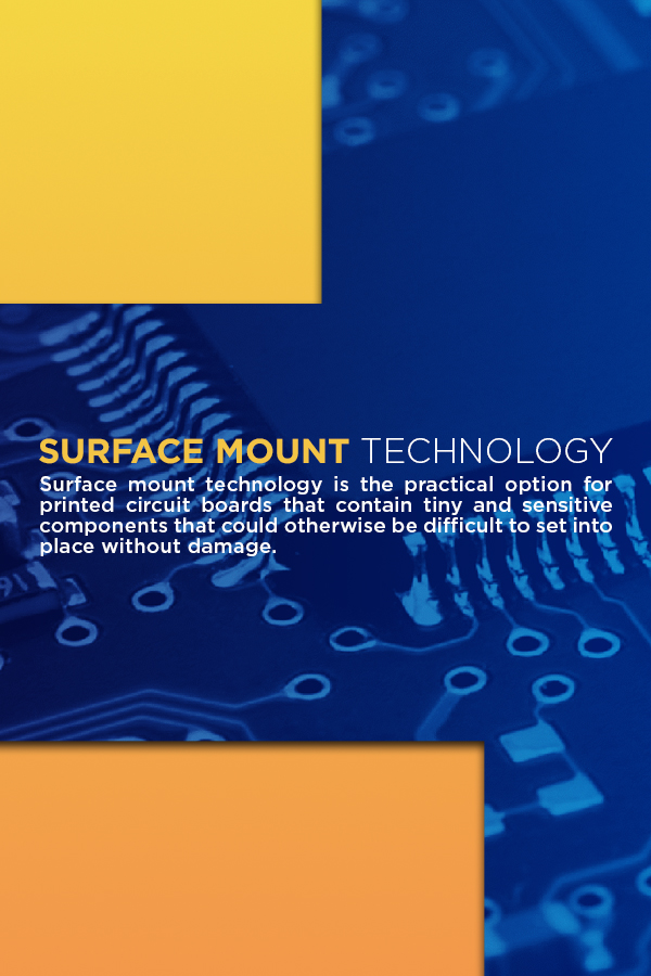 What is Surface Moutn Technology