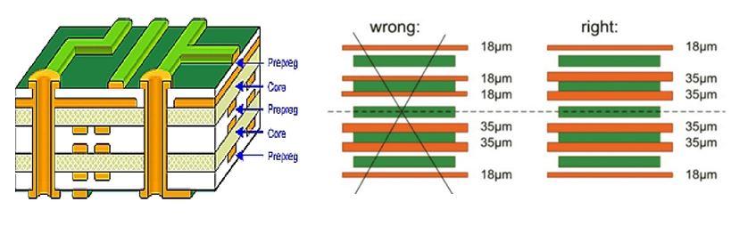 circuit board twist bow