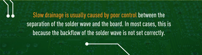 slow drainage pcb wave soldering